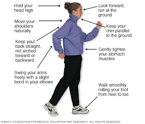 Image of woman using proper walking technique